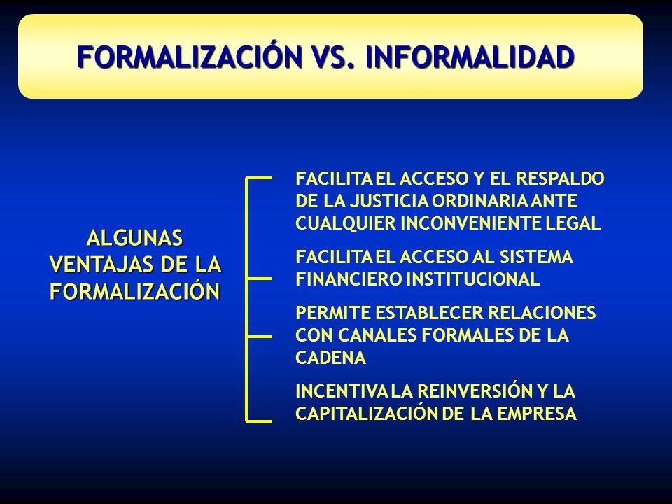 FORMALIZACIÓN VS. INFORMALIDAD ALGUNAS VENTAJAS DE LA FORMALIZACIÓN