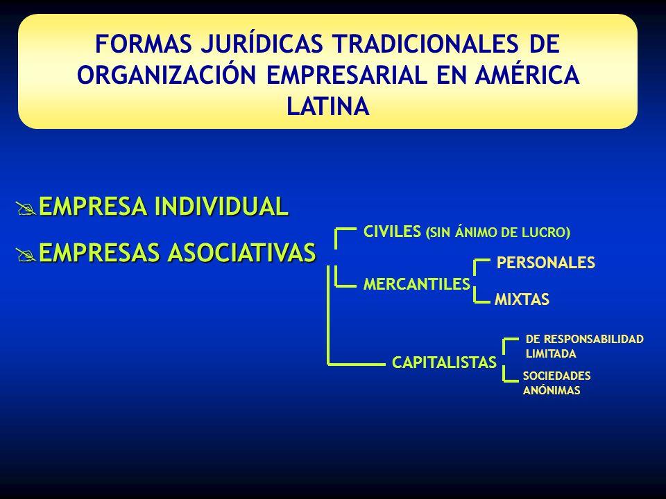 FORMAS JURÍDICAS TRADICIONALES DE ORGANIZACIÓN EMPRESARIAL EN AMÉRICA LATINA