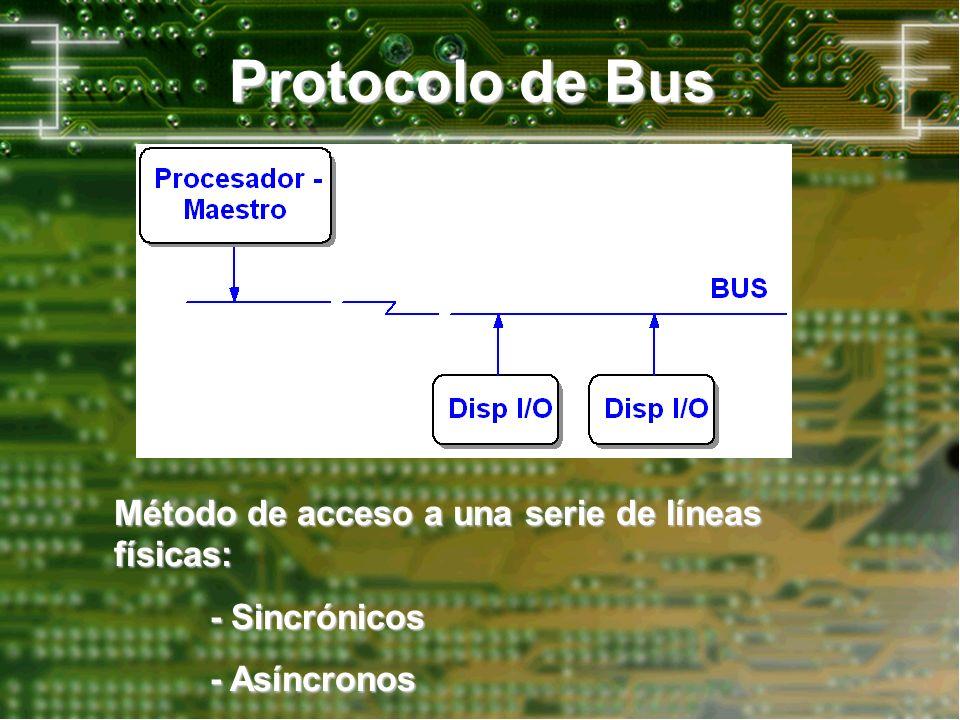 Protocolo de Bus Método de acceso a una serie de líneas físicas: