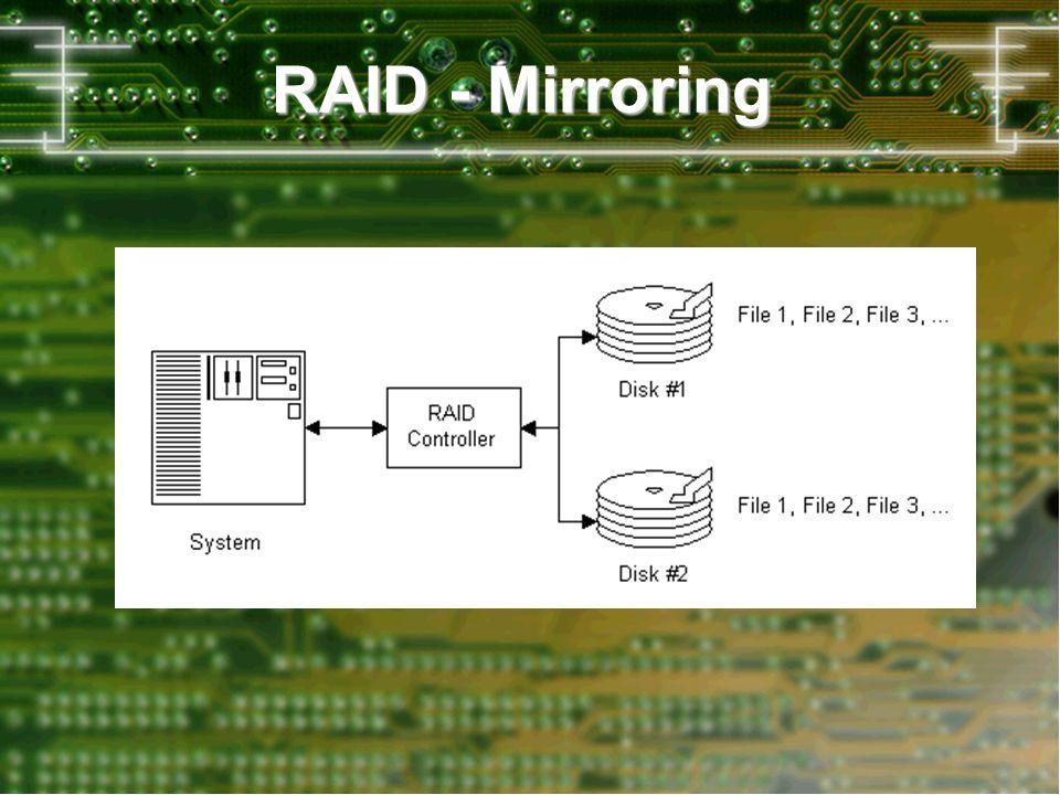RAID - Mirroring