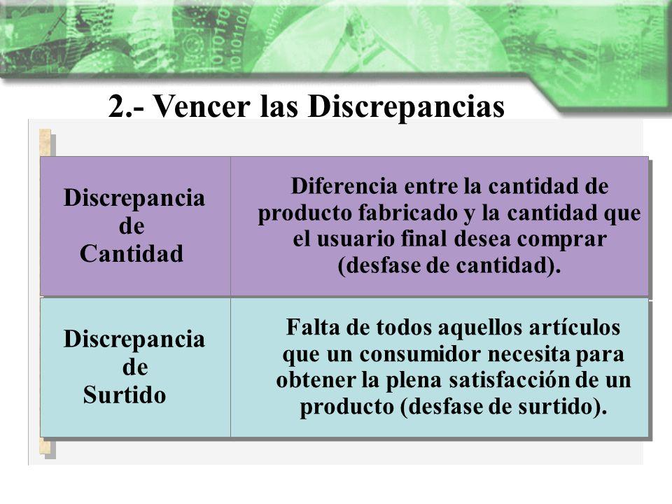 2.- Vencer las Discrepancias