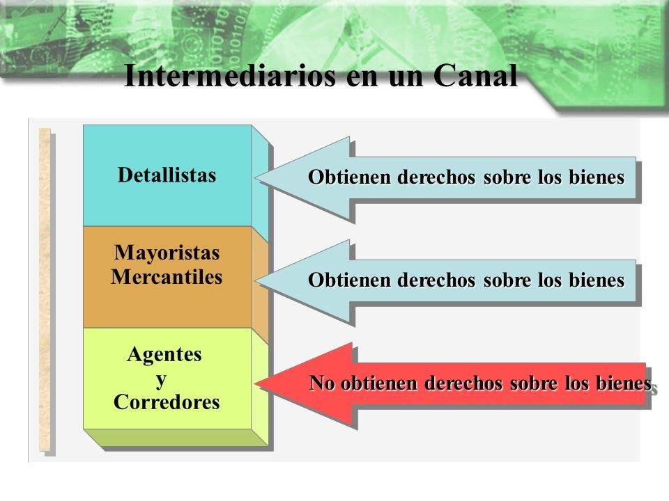 Intermediarios en un Canal