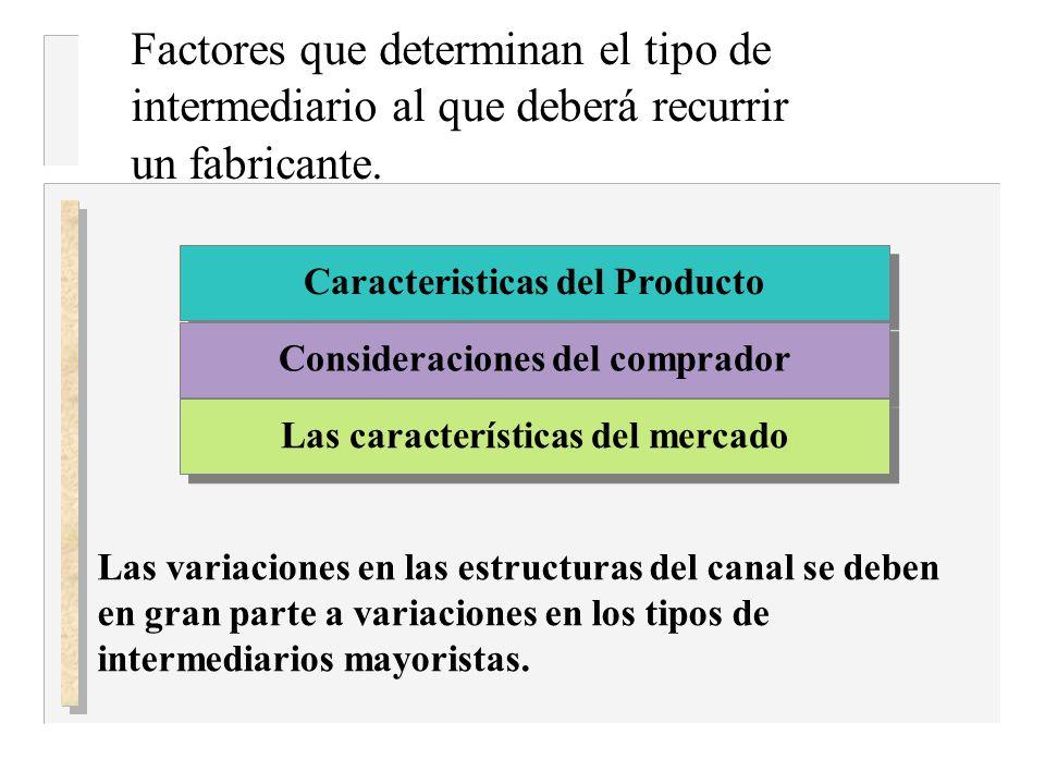 Factores que determinan el tipo de intermediario al que deberá recurrir un fabricante.