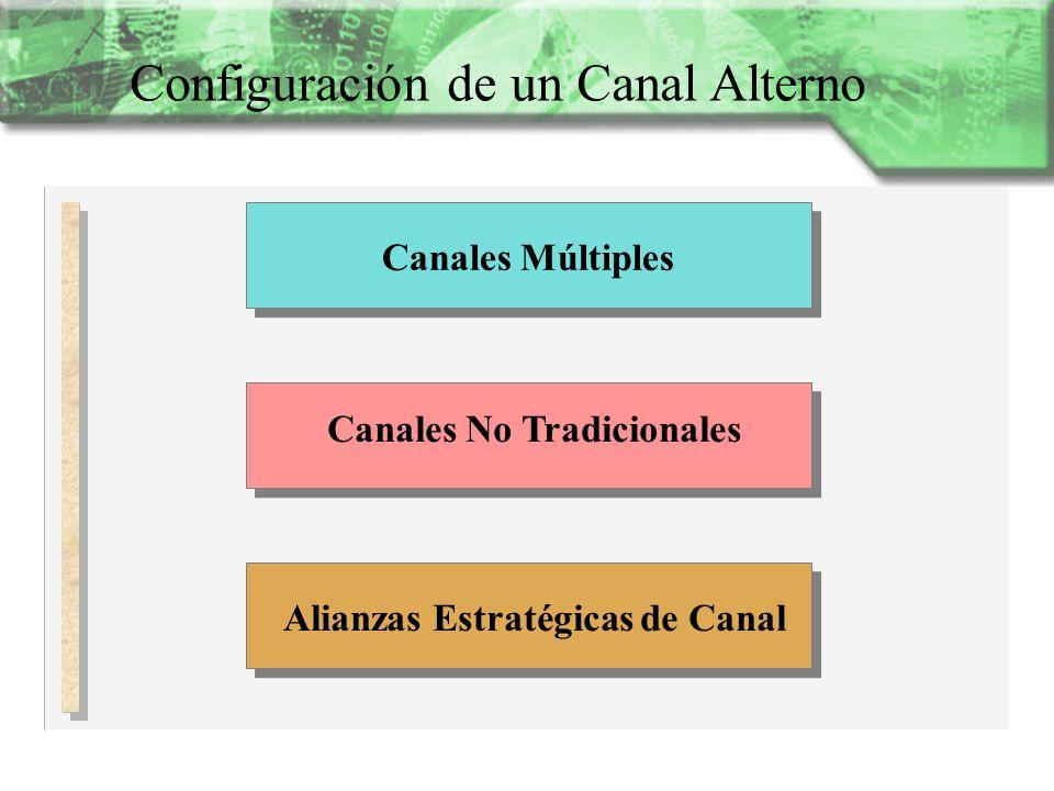 Alianzas Estratégicas de Canal Canales No Tradicionales