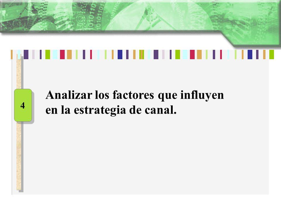 Analizar los factores que influyen en la estrategia de canal.