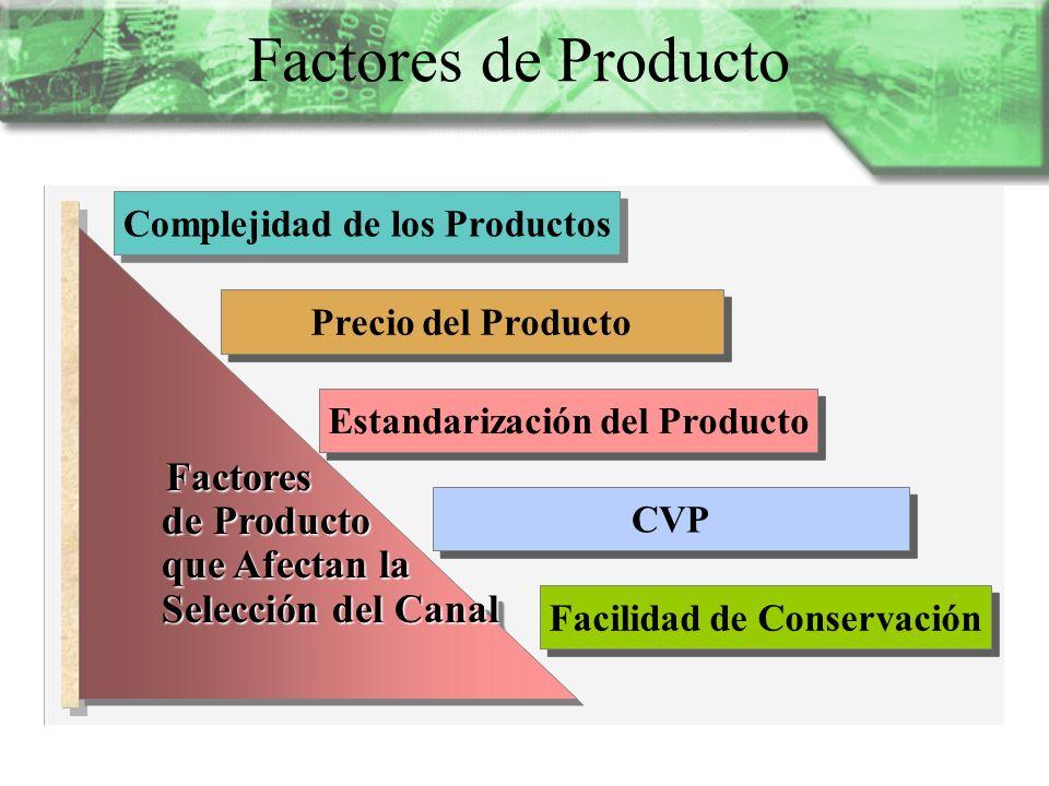 Factores de Producto de Producto que Afectan la Selección del Canal
