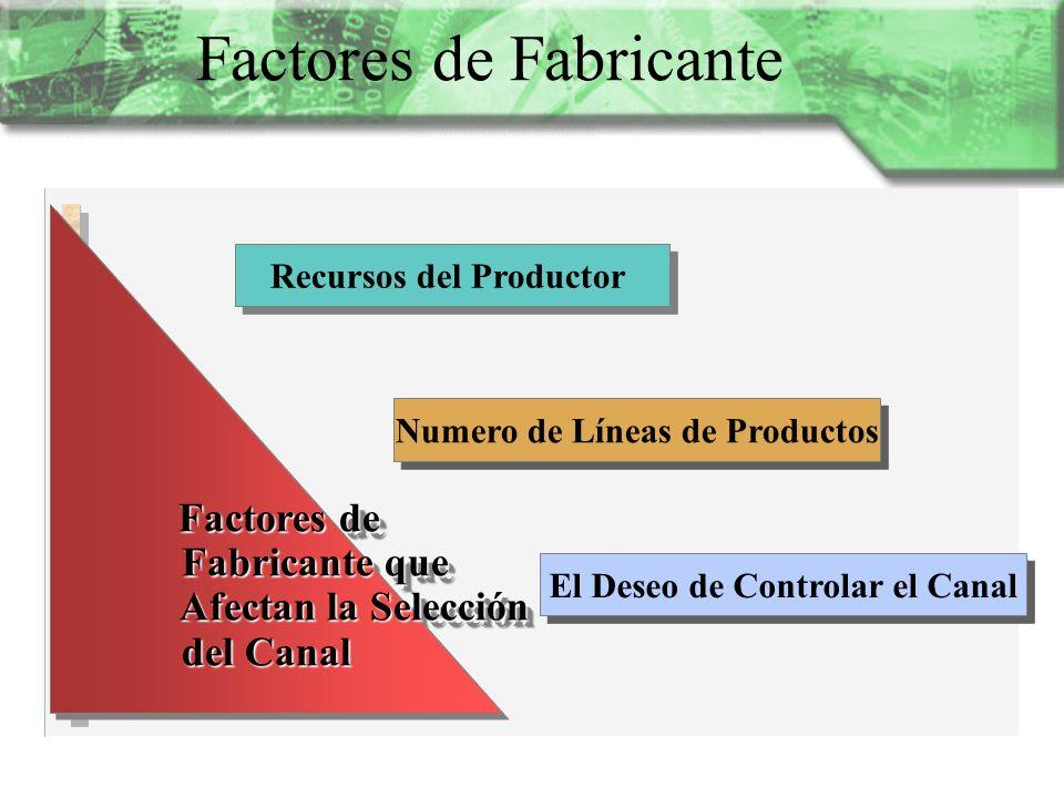 Factores de Fabricante