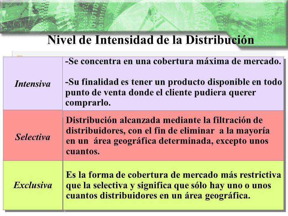 Nivel de Intensidad de la Distribución