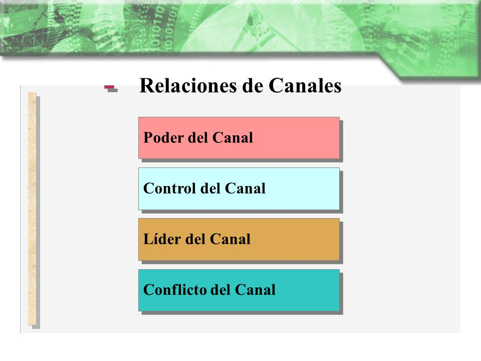 Relaciones de Canales Poder del Canal Control del Canal