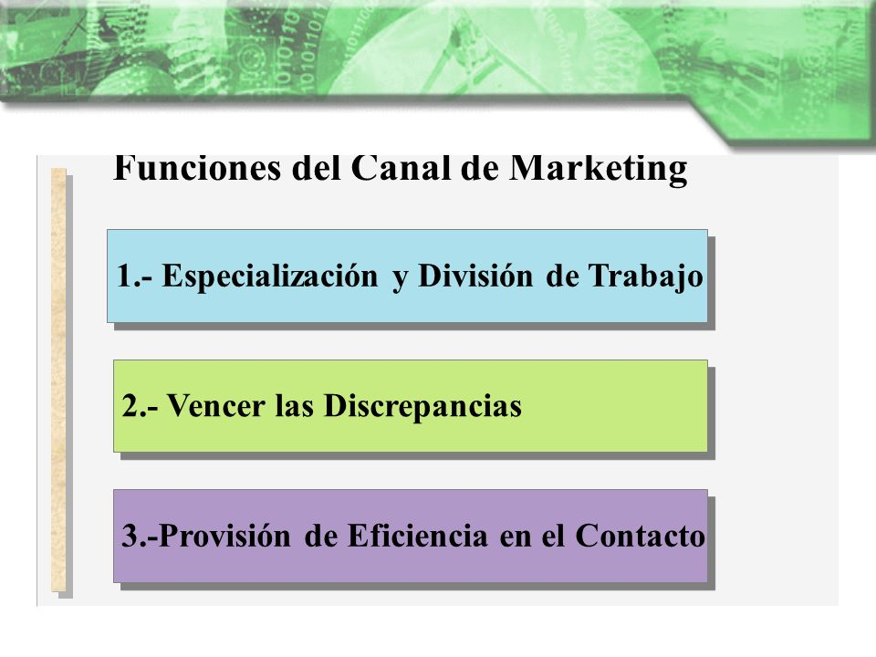 Funciones del Canal de Marketing