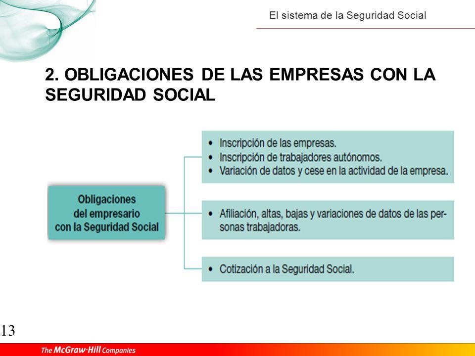 Unidad 5 el sistema de la seguridad social ppt descargar for Oficina de tesoreria de la seguridad social
