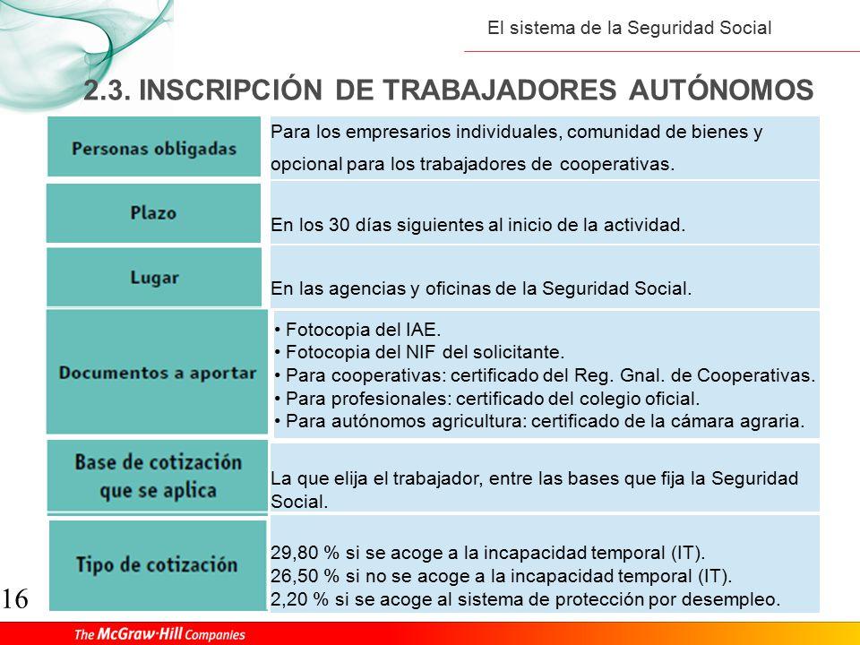 Unidad 5 el sistema de la seguridad social ppt descargar for Oficinas de la seguridad social en valencia