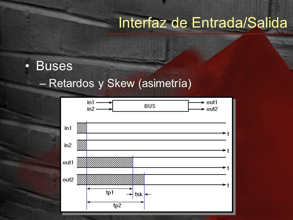 Interfaz de Entrada/Salida
