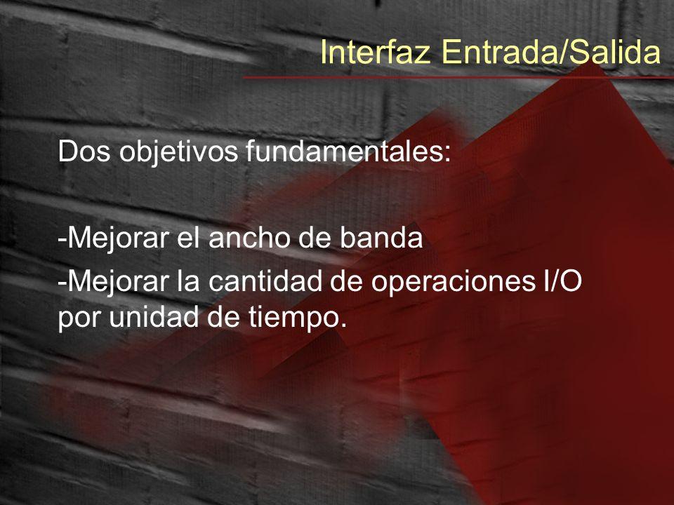 Interfaz Entrada/Salida
