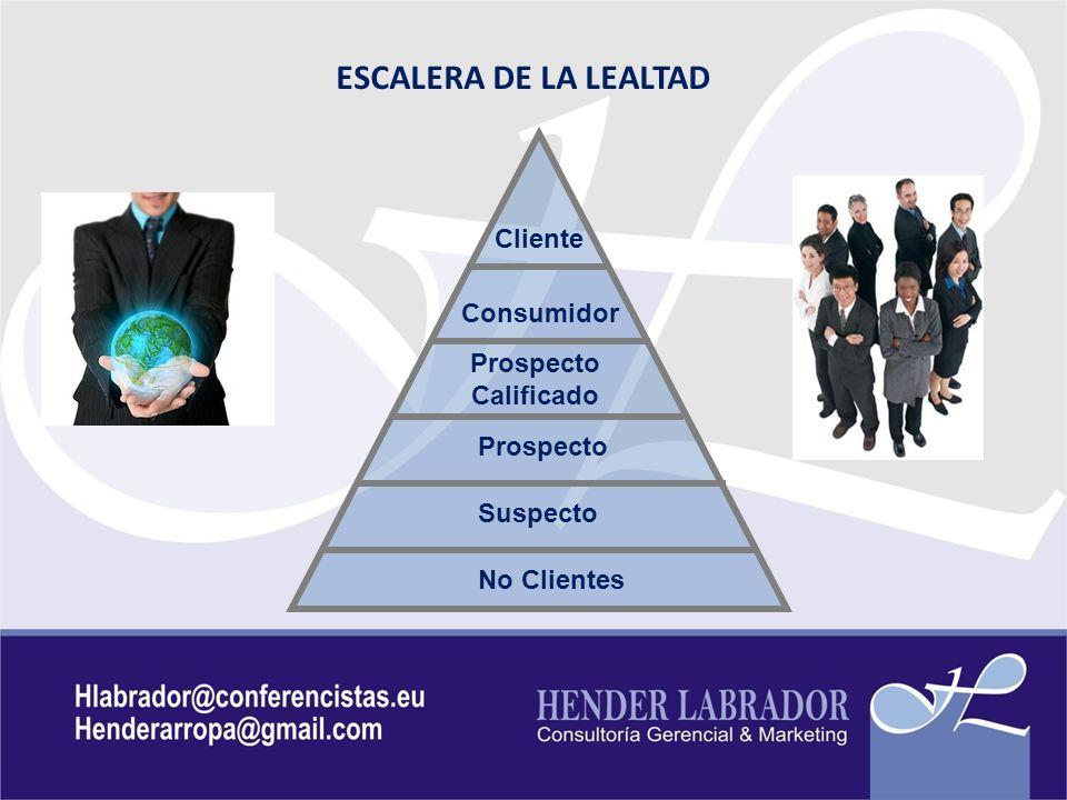 ESCALERA DE LA LEALTAD Cliente Consumidor Prospecto Calificado