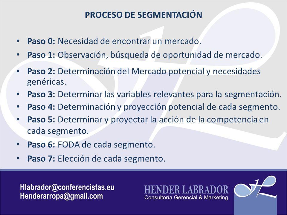 PROCESO DE SEGMENTACIÓN