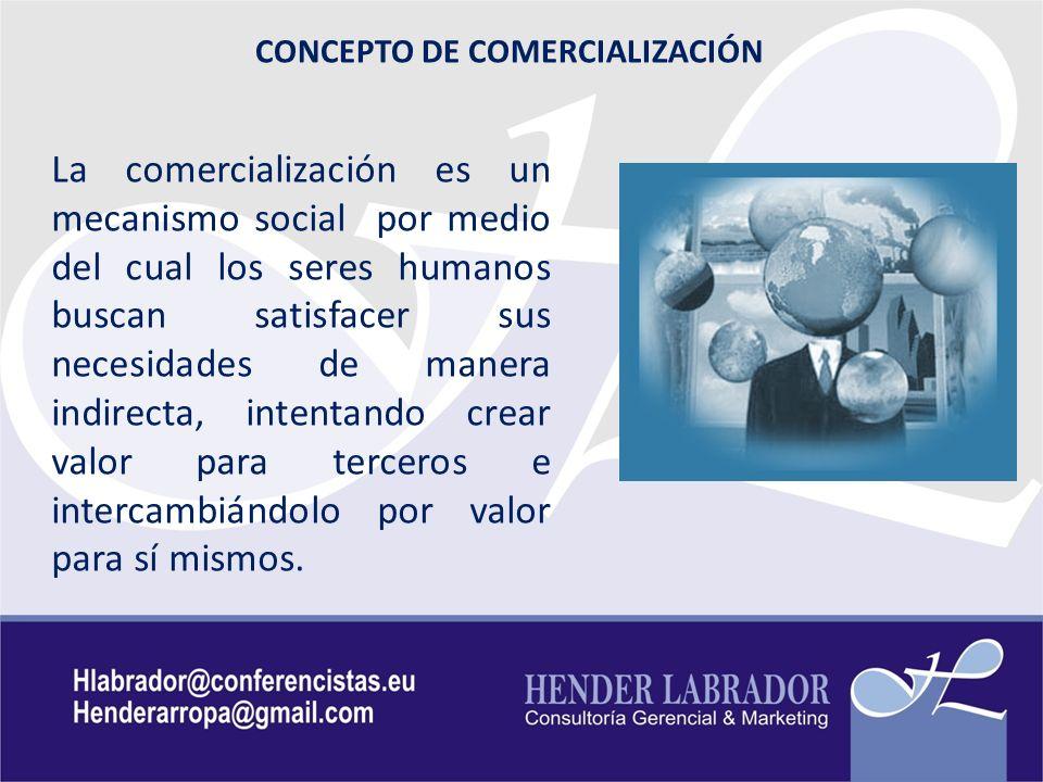 CONCEPTO DE COMERCIALIZACIÓN