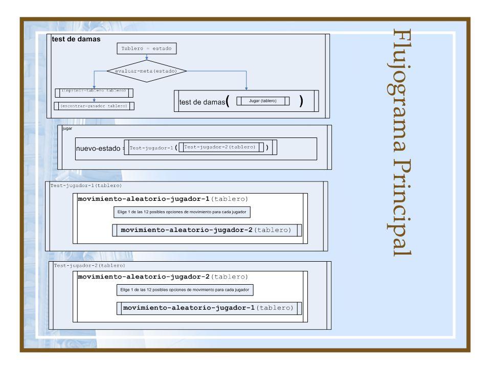 Flujograma Principal