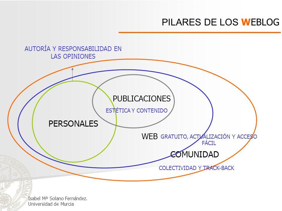 PILARES DE LOS WEBLOG PERSONALES COMUNIDAD PUBLICACIONES WEB