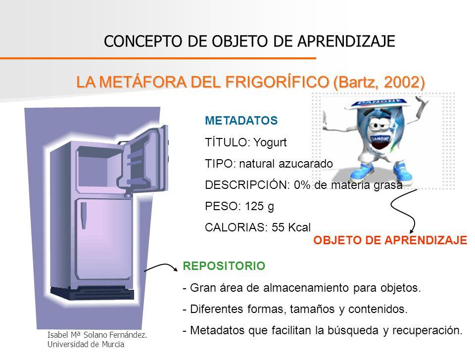 LA METÁFORA DEL FRIGORÍFICO (Bartz, 2002)