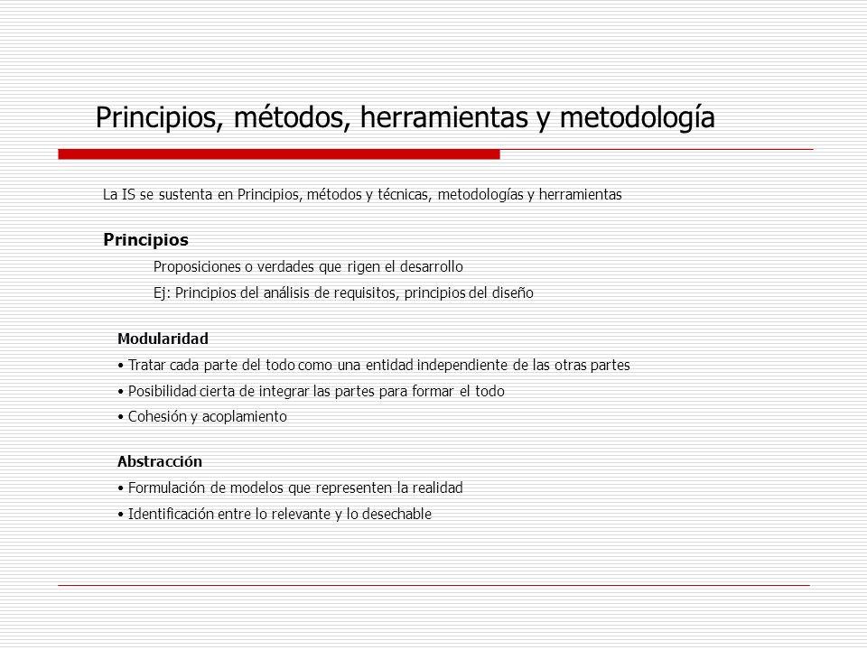 Principios, métodos, herramientas y metodología