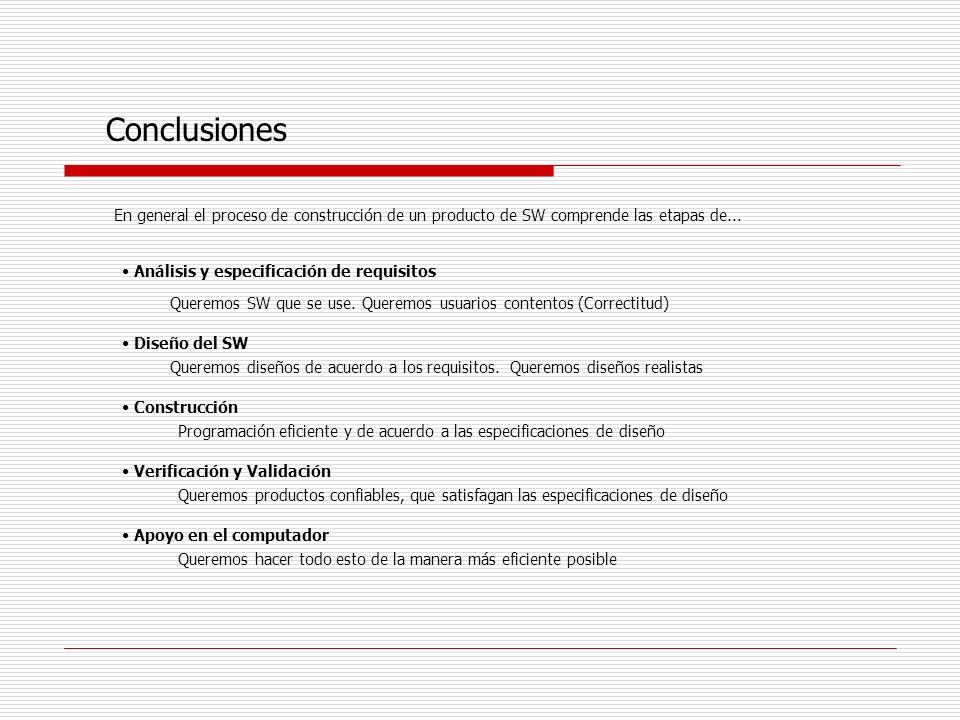 Conclusiones En general el proceso de construcción de un producto de SW comprende las etapas de... Análisis y especificación de requisitos.