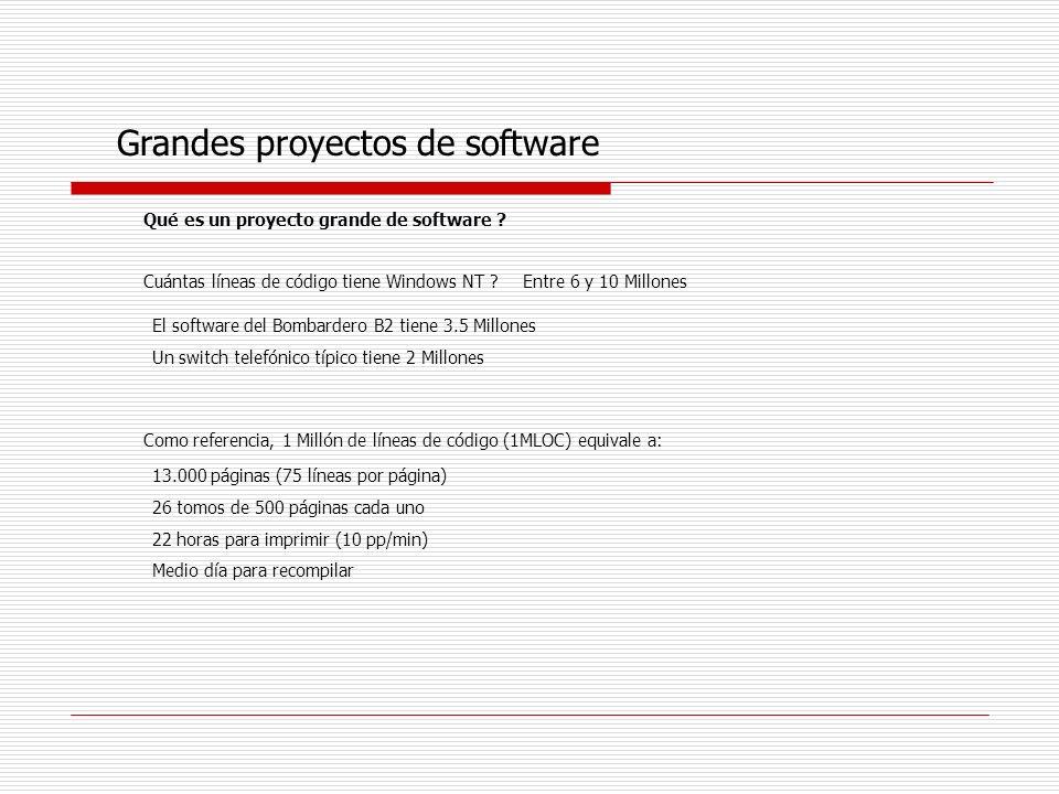 Grandes proyectos de software