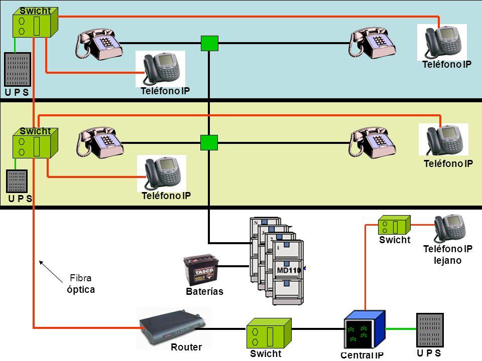 Central IP Swicht Teléfono IP Fibra óptica U P S Router lejano Baterías