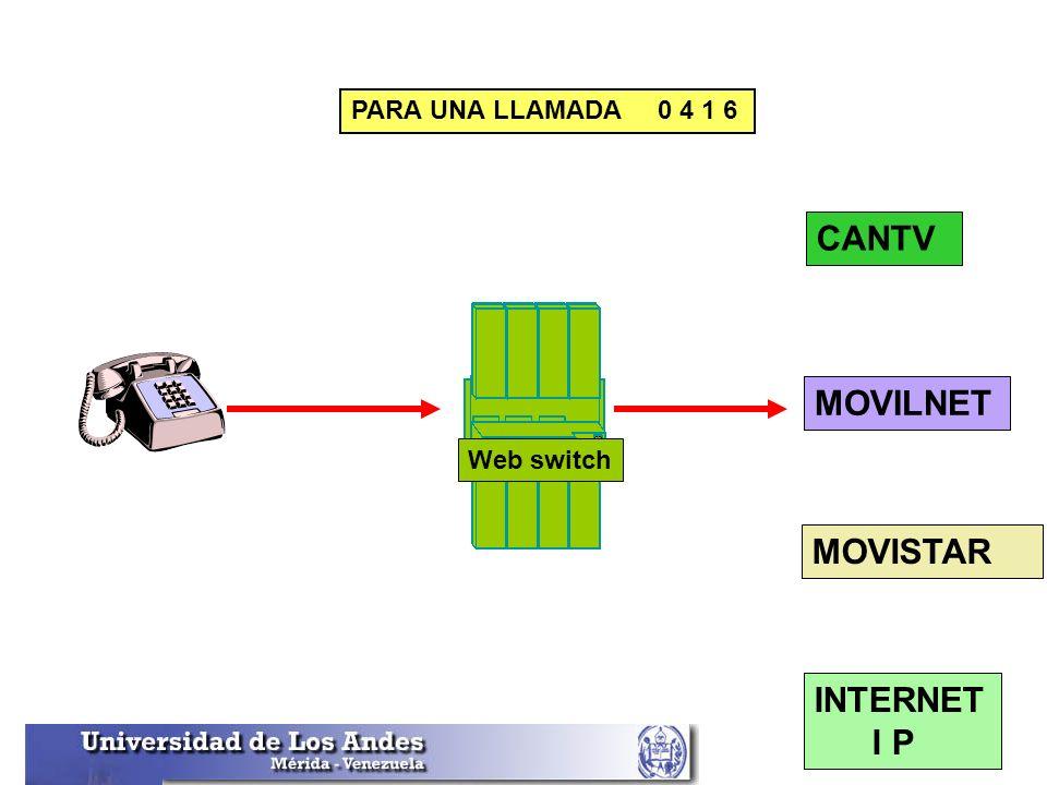 CANTV MOVILNET MOVISTAR INTERNET I P PARA UNA LLAMADA 0 4 1 6