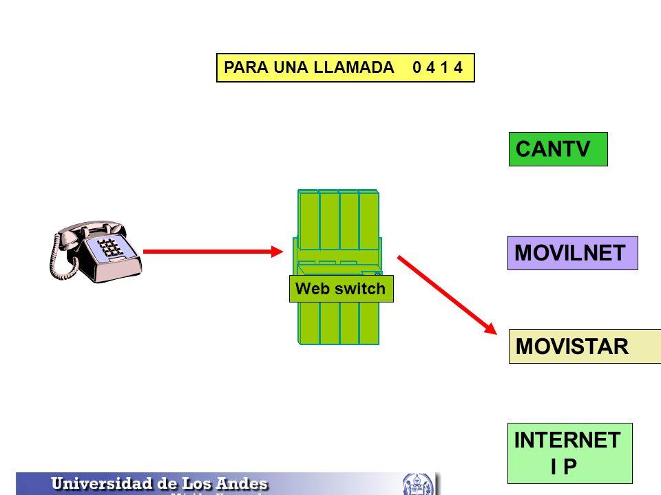 CANTV MOVILNET MOVISTAR INTERNET I P PARA UNA LLAMADA 0 4 1 4