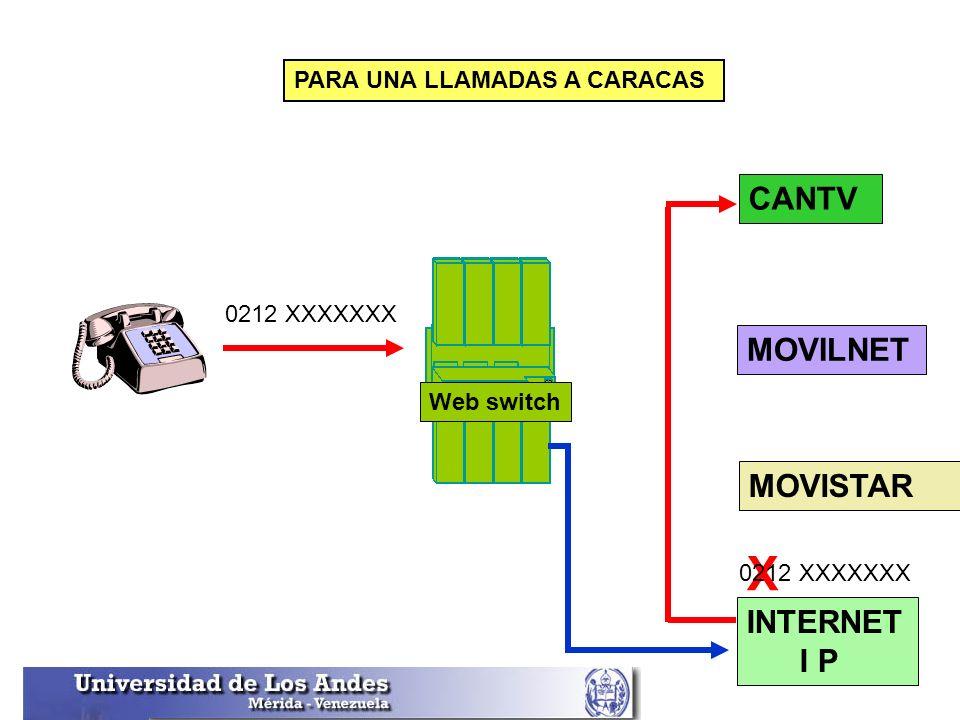 X CANTV MOVILNET MOVISTAR INTERNET I P PARA UNA LLAMADAS A CARACAS