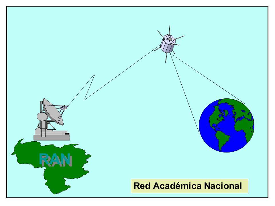 RAN Red Académica Nacional