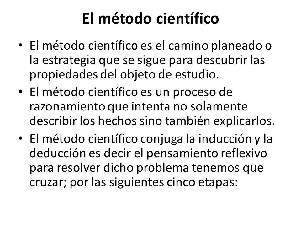 El método científico El método científico es el camino planeado o la estrategia que se sigue para descubrir las propiedades del objeto de estudio.