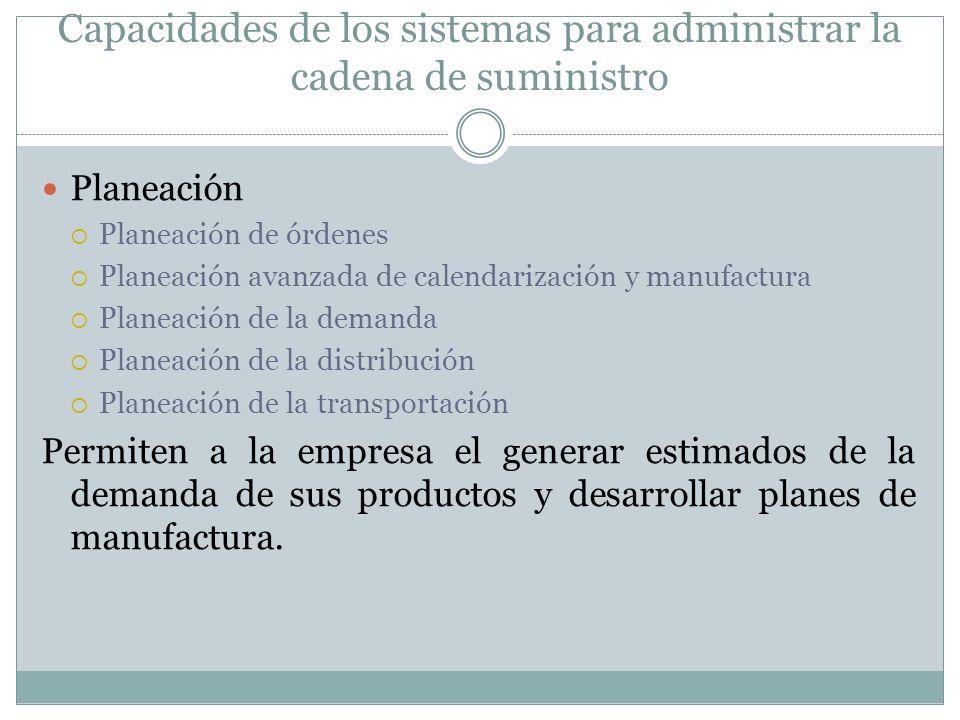 Capacidades de los sistemas para administrar la cadena de suministro
