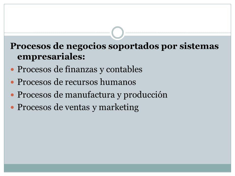 Procesos de negocios soportados por sistemas empresariales: