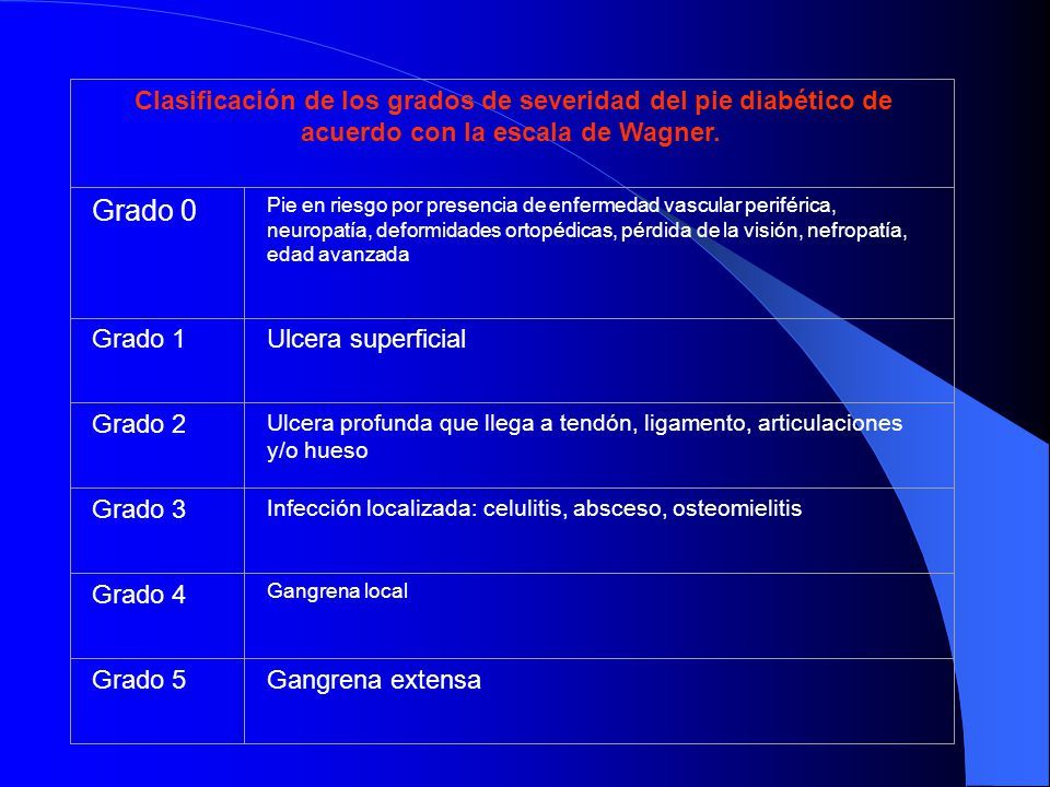 DIABETES COMPLICACIONES INTERNA: DANIELA ZAGAL - ppt descargar