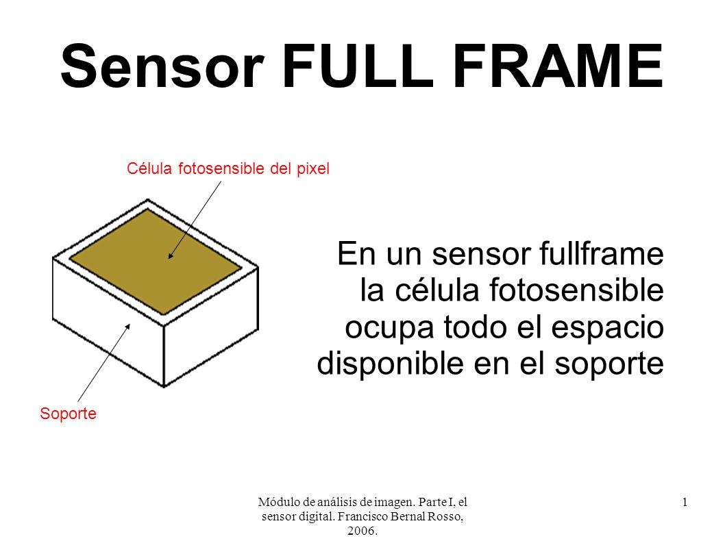 Sensor FULL FRAMECélula fotosensible del pixel. En un sensor fullframe la célula fotosensible ocupa todo el espacio disponible en el soporte.
