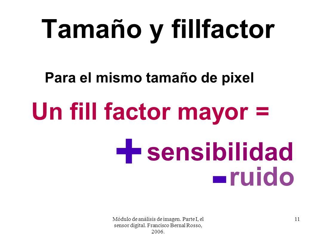 + - Tamaño y fillfactor ruido sensibilidad Un fill factor mayor =