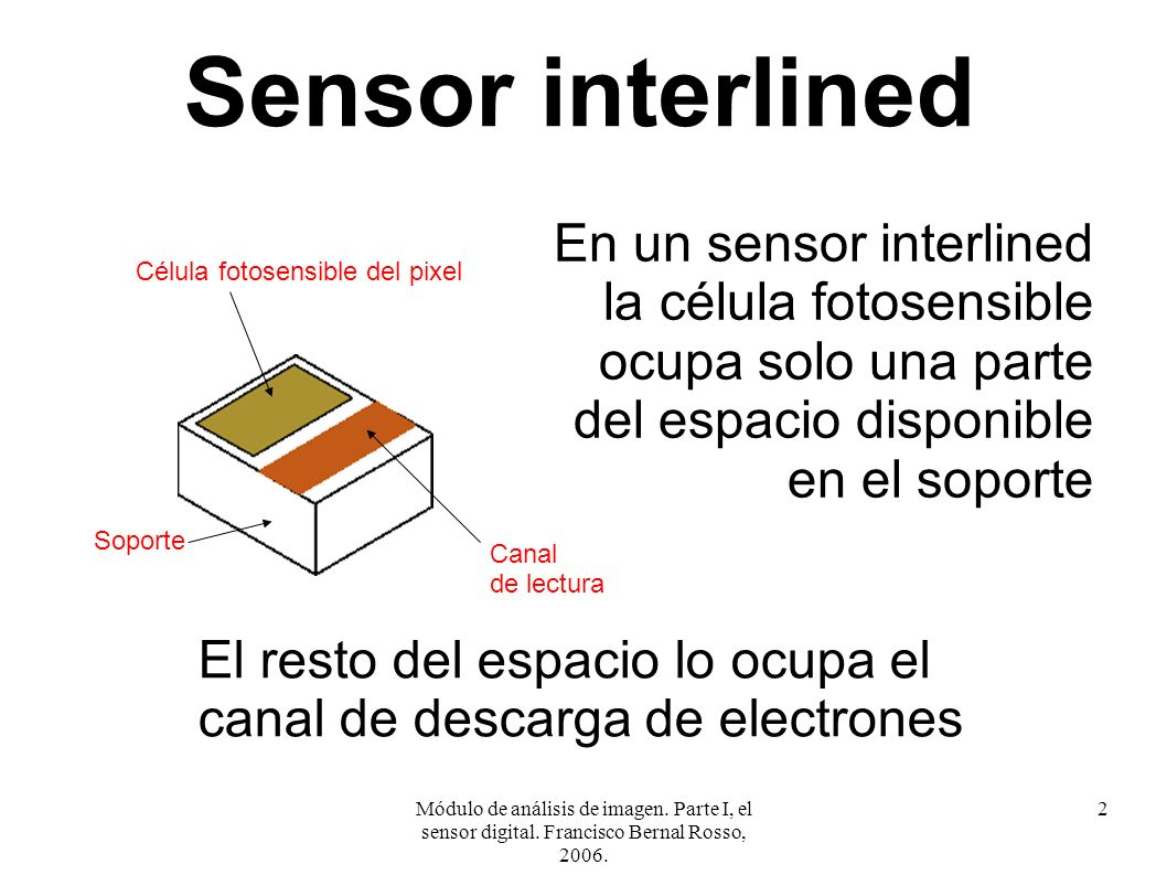 Sensor interlined En un sensor interlined la célula fotosensible