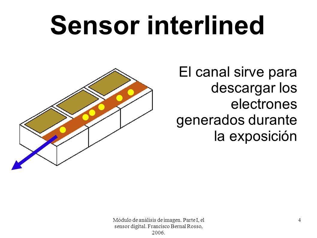 Sensor interlined El canal sirve para descargar los electrones generados durante la exposición.