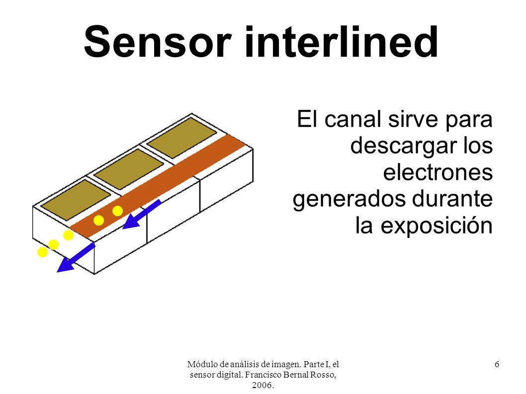 Sensor interlinedEl canal sirve para descargar los electrones generados durante la exposición.
