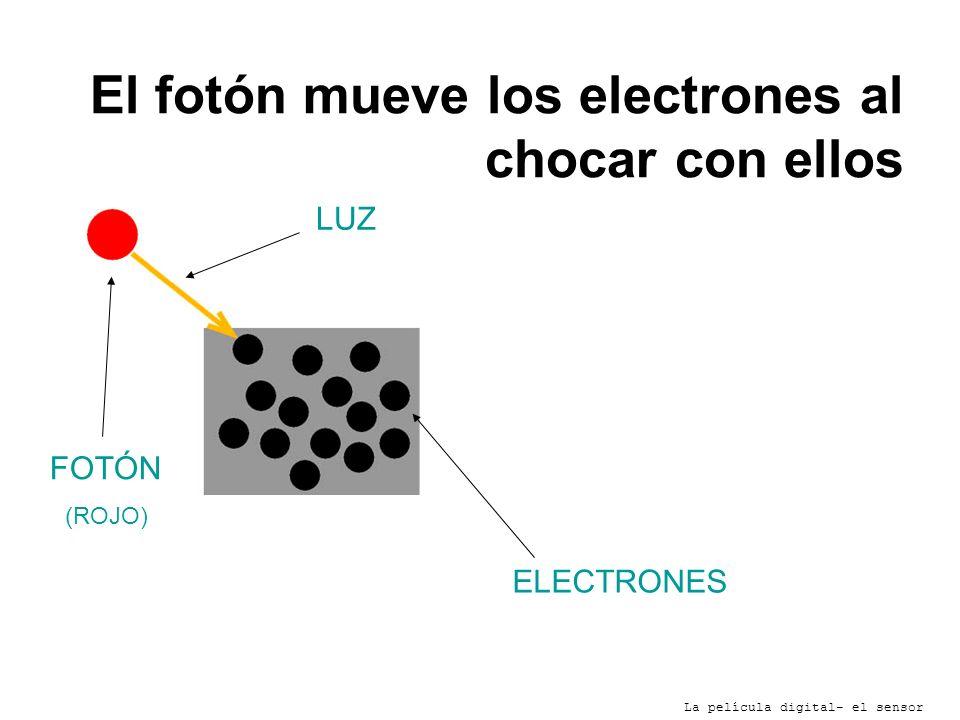 El fotón mueve los electrones al chocar con ellos