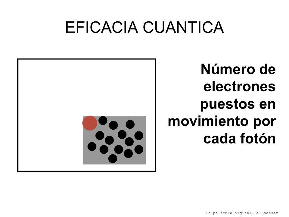EFICACIA CUANTICA Número de electrones puestos en movimiento por cada fotón.
