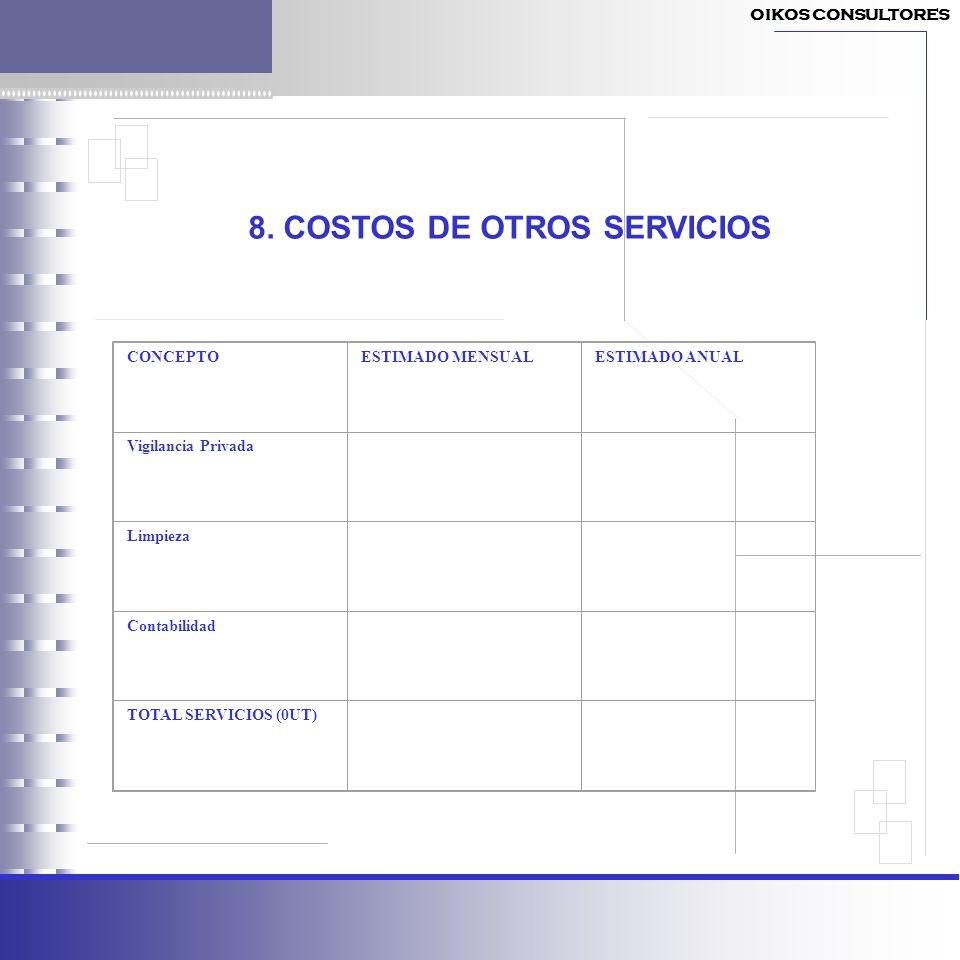 8. COSTOS DE OTROS SERVICIOS