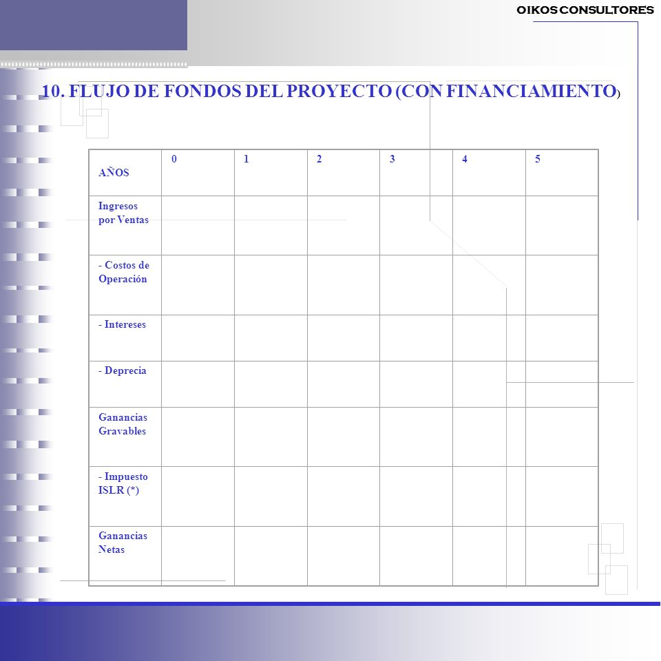 10. FLUJO DE FONDOS DEL PROYECTO (CON FINANCIAMIENTO)