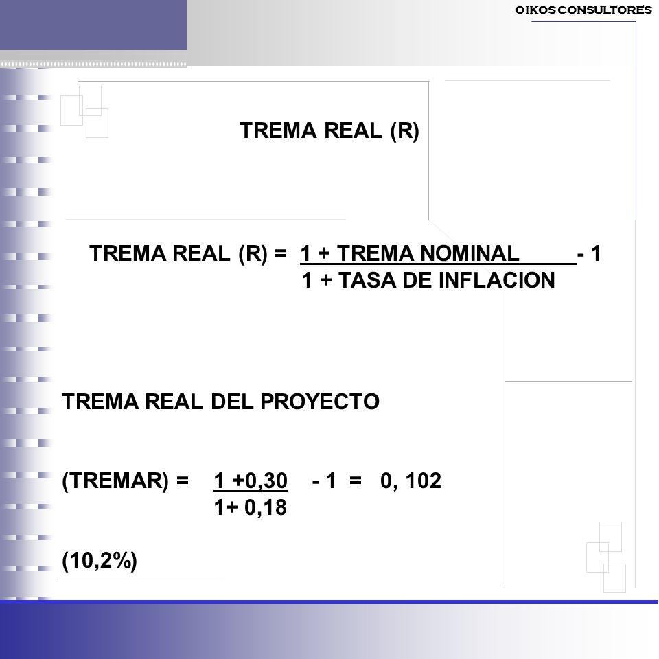TREMA REAL (R) = 1 + TREMA NOMINAL - 1 1 + TASA DE INFLACION