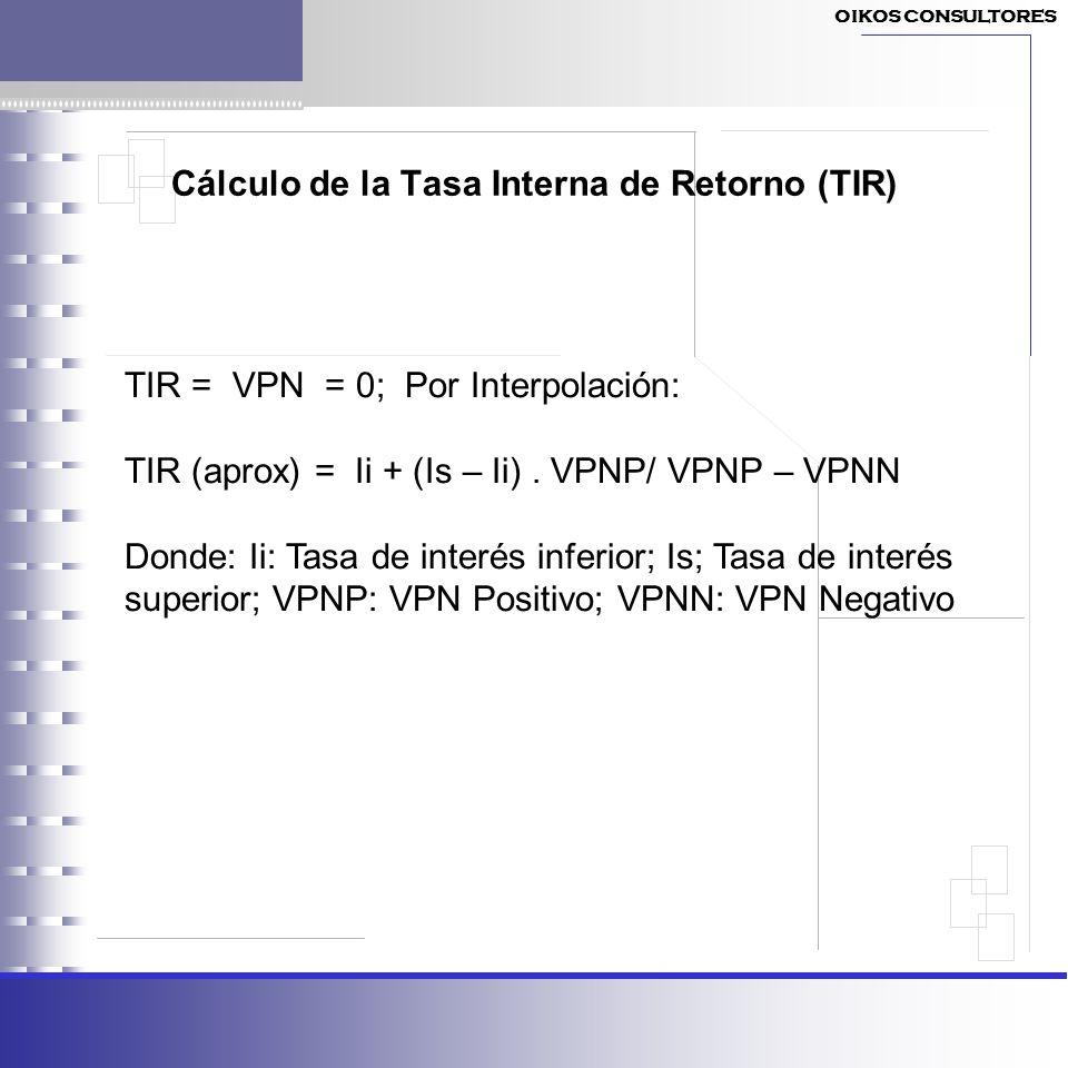 Cálculo de la Tasa Interna de Retorno (TIR)