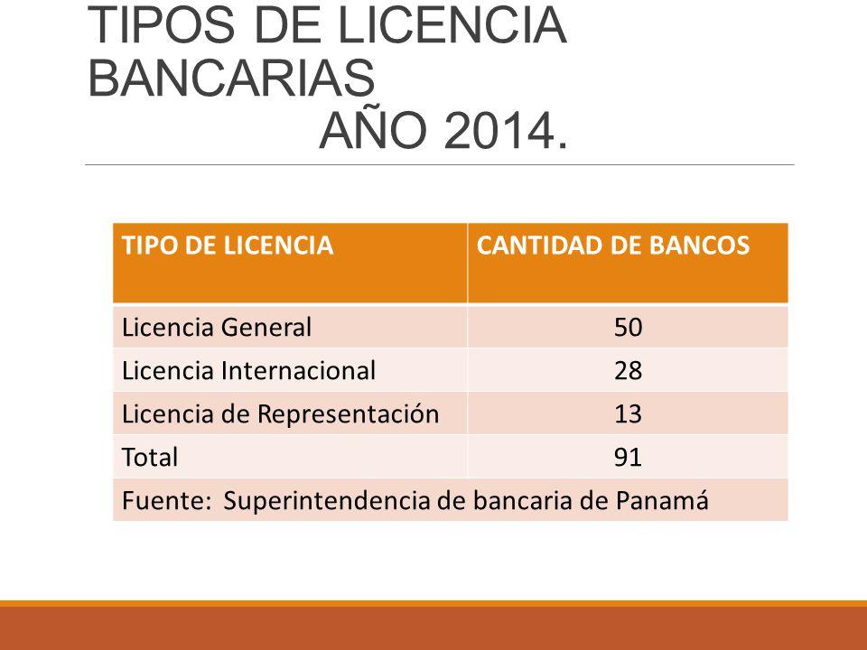 Universidad aut noma de chiriqu unachi foro retos de for Tipos de licencias para bares