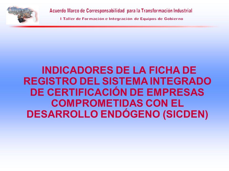INDICADORES DE LA FICHA DE REGISTRO DEL SISTEMA INTEGRADO DE CERTIFICACIÓN DE EMPRESAS COMPROMETIDAS CON EL DESARROLLO ENDÓGENO (SICDEN)