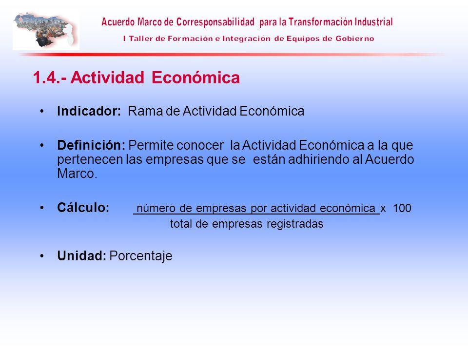 1.4.- Actividad Económica Indicador: Rama de Actividad Económica